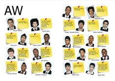Yearbook spreads | Hardy's Yearbooks: Class of 2013 - Sample Two Page Year Book…