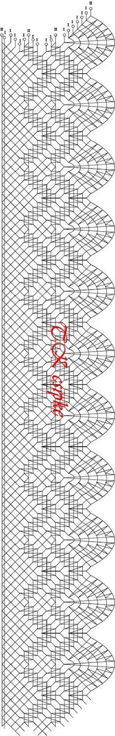 385 mejores imágenes de bolillos   Bobbin lace, Cakes y Bobbin lace ...