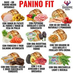 Conseils fitness en nutrition et en musculation. Ways To Eat Healthy, Good Healthy Recipes, Healthy Life, Healthy Eating, Macro Meal Plan, Cake Design Inspiration, 21 Day Fix Diet, Tips Fitness, Fertility Diet