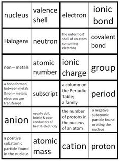 Periodic table of elements chemistry terms domino puzzle science periodic table of elements chemistry terms domino puzzle urtaz Image collections