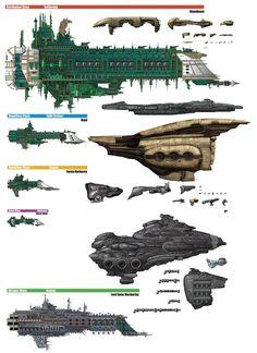 warhammer ships - Google Search Warhammer Fantasy, Warhammer Lore, Warhammer 40000, Battle Fleet, Battlefleet Gothic, The Horus Heresy, Sci Fi Models, Far Future, War Hammer