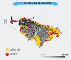 Stratum, land slide and flooding risk. Bogota