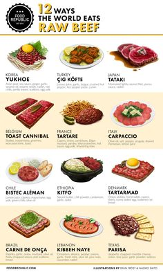 Food Republic_Raw Beef