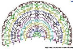 Patroon bij ronde omslagdoek van fennagaren in herfstkleuren