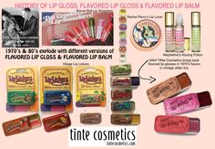 History of Lip Gloss, History of Flavored Lip gloss and Flavored Lip Balm