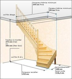 Image issue du site Web www. Loft Staircase, Attic Stairs, Basement Stairs, Staircase Design, Cottage Stairs, House Stairs, Interior Stairs, Office Interior Design, Home Room Design