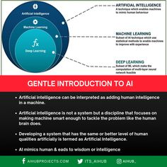 Artificial intelligence is not a system but a discipline that focuses on making machine smart enough to tackle the problem like the human brain does. Machine Learning Course, Machine Learning Deep Learning, Learning Courses, Machine Learning Artificial Intelligence, Logistic Regression, Linear Regression, Steve Wozniak, Decision Tree, Movie Plot