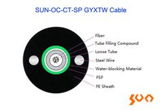 SUN-OC-CT-SP GYXTW Cable - Outdoor Cables - Sun Telecom-Fiber Optic Solutions Provider #GYXTWCable #FiberOptic Fiber Optic Cable, Oc, Outdoor, Outdoors, Outdoor Games