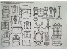 This image identifies Chippendale Furniture Georgian period (1714-1837). Thomas Chippendale`s chair. The chairs and tables have claw & ball legs.