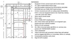 Figure 2 - Plan detail of corner of timber frame extension of the study house
