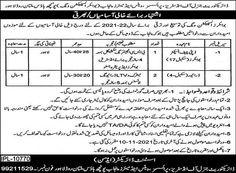 Deputy Chief Inspector Boiler Jobs 2021 in Lahore Pakistan