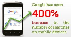 Start your mobile marketing now.Check this out http://www.mobilemarketingconsultant.com.au/