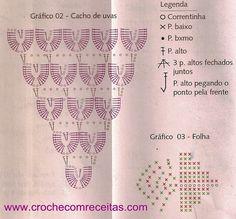 barrado no pano de copa cacho de uvas com folhas em croche com receitas e gráficos