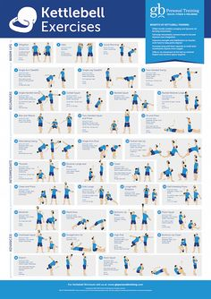 Kettlebell Exercise Poster - Professional Kettlebell Training Guide - Gain Muscle, Improve Cardio & Shred Fat - 84 x Weatherproof: .uk: Sports & Outdoors - Another! Fitness Workouts, Pilates Workout, At Home Workouts, Fitness Motivation, Workout Kettlebell, Kettlebell Challenge, Kettlebell Benefits, Hiit, Best Kettlebell Exercises