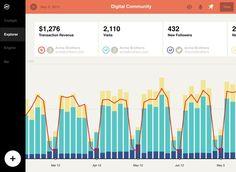 Captain Dash, outil de création de tableaux de bord, a pour vocation de fournir  aux marketeurs une visualisation des données à partir de plateformes sociales et analytiques. Toutes les informations importantes dont vous avez besoin sont maintenant centralisées au sein d'une interface intuitive, en mobilité et en temps-réel.