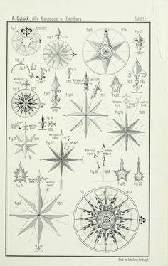 """""""Alte Schiffskompasse und Kompassteile im Besitz""""...Excellent resource for traditional compass roses."""