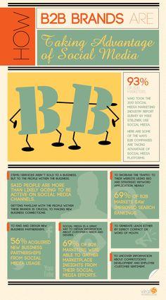 #SocialMedia #Infographics - How B2B Brands Are Taking Advantage of Social Media #Infografia