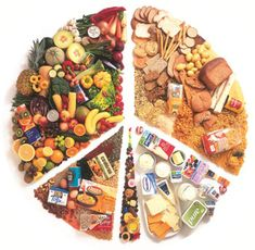 Basic Vegetarian Nutrition Page - Great, easy-to-understand resource for basic vegetarian nutrition including important nutrients and suggested portions.