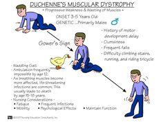 Duchennes Muscular Dystrophy @Rebecca Dezuanni Kahrs @Elizabeth Lockhart Muscato @Style Space & Stuff Blog Edwards