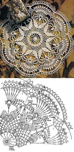 Crochet Motif KUFER with artistic handicraft: crochet lace napkins Mandala Au Crochet, Crochet Doily Diagram, Crochet Circles, Crochet Doily Patterns, Crochet Borders, Thread Crochet, Crochet Designs, Crochet Tablecloth Pattern, Beau Crochet