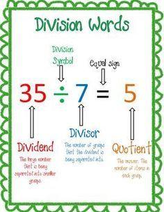 dividend divisor quotient 3rd grade printable - Google Search