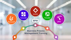 Attune delivers Online Training on Business Process Models like ActivitiBPM, Bonitasoft, Camunda, Flowable and jBPM for developers intending to work with BPM Sms Message, Marketing Techniques, Mobile Marketing, Graduate School, Open Source, Business School, Management, Training, Technology