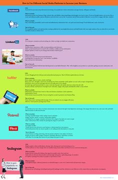 How Exactly To Use Different Social Media Platforms To Grow Your Blog | Blogelina