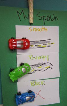 The Modern SLP: Fluency/stuttering activity