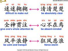 Antonyms of set phrase II - Decode Mandarin Chinese