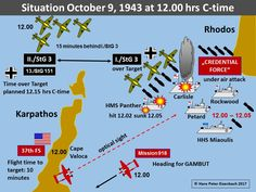 Dogfight over the Aegean: A minute by minute account of the Air Battle west of Rodos island, October 9, 1943