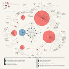 Kant's Debt to the Bible, infographic by Valerio Pellegrini