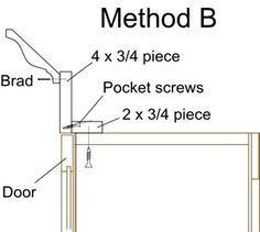 attach-crown-to-cabinet-method