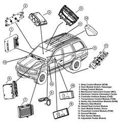 ssenger Door Module   3. AM - Airbag Control Module   4. MIC - Mechanical Instrument Cluster   5. EVIC - Electronic Vehicle Information Center   6. CAB - Controller Antilock Brakes   7. TCM - Transmission Control Module   8. SKIM - Sentry Key Immobilizer Module   9. HSM - Heated Seat Module   10. MHSM - Memory Heated Seat Module   11. DDN - Driver Door Module   12. PCM - Powertrain Control Module   13. SM - Sunroof Module   14. RSM - Rain Sense Module   15. APM - Adjus