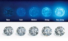 Understanding Diamond Fluorescence and How To Take Advantage of It