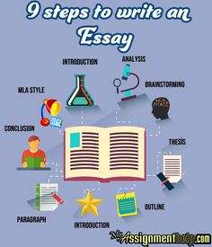 Essay writing aims and objectives