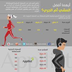 أيهما أفضل : المشي أم الجري ?
