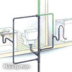 this diagram of a typical dwv system is called a plumbing tree rh pinterest com Drain Waste Vent System Diagram Shower Plumbing Diagram