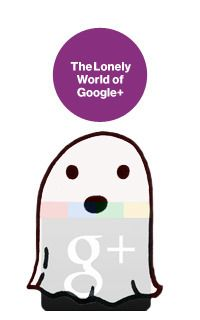 Is Google+ a Ghost Town, and Does It Matter? | SoLoMo Revolution | Scoop.it