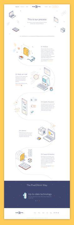 Pixel attachement in. Design Sites, App Design, Design Trends, Flat Design, Layout Web, Layout Design, Website Layout, Banner Design, Site Vitrine