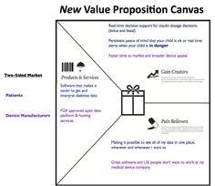 https://thoughtleadershipzen.blogspot.com/ #ThoughtLeadership Customer Development Manifesto | Steve Blank