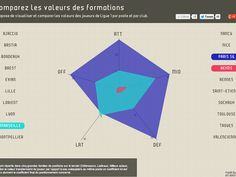 DEF44 (np) Reims, Brest, Infographics, Bar Chart, Diagram, Map, Cartography, Fit, Location Map