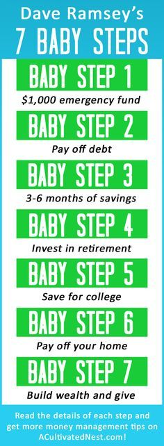 Are you trying to get debt free, but are wondering what are Dave Ramsey's seven baby steps? Don't worry, they're actually quite easy to follow!
