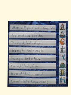 Fairy Tale pocket chart - great way to introduce fairy tales Kindergarten Writing Activities, Kindergarten Language Arts, Preschool Themes, In Kindergarten, Preschool Literacy, Reading Activities, Classroom Activities, Fairy Tale Activities, Fairy Tales Unit