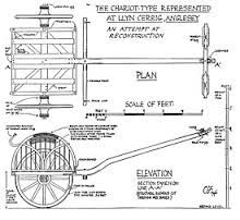 Image result for early carts and wagons