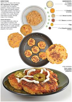 Behind the Bites: Cheddar Chipotle Potato Cakes Potato Dishes, Potato Recipes, Chipotle Recipes, Great Recipes, Favorite Recipes, Easy Recipes, A Food, Food And Drink, Potato Cakes