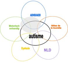 Verschillende vormen van autisme