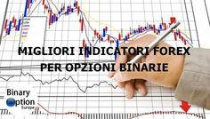 Migliori indicatori Forex per trading opzioni binarie