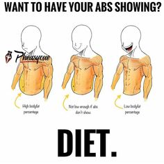 How to see your abs . For more fitness/n How To Get Abs, How To Eat Less, Lose Fat, How To Lose Weight Fast, Wallpaper Men, Fitness Nutrition, Shred Fitness, Protein Nutrition, Carbs Protein