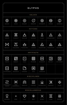 glyphs--would be great on crafts & for the Orbs game