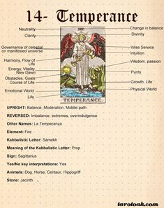 Temperance Tarot Card Meaning Keywords UPRIGHT: Balance, Moderation, Middle path REVERSED: Imbalance, extreme, overindulgence Name of the Card: Temperance Temperance Tarot Card, Tarot Card Tattoo, Tarot Card Art, Tarot Significado, Tarot Cards For Beginners, Stampin Up Karten, Save The Date Karten, Tarot Card Meanings, Astrology